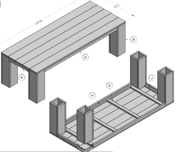 Steigerhout tafel praxis bouwmaterialen for Zelf tuintafel maken van steigerhout