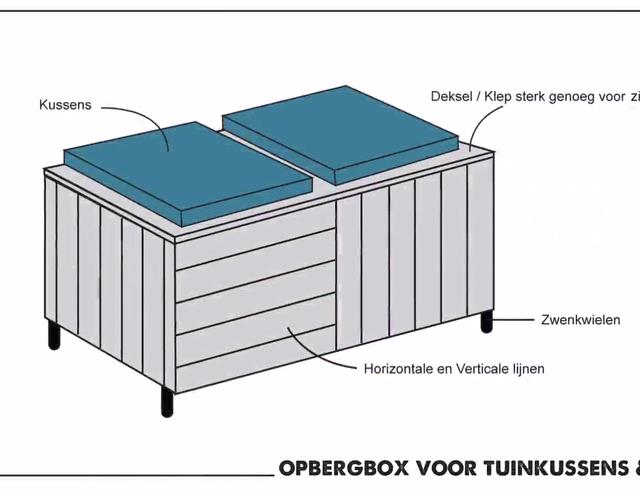 Opbergbox voor tuinkussens + zitje   voordemakers nl