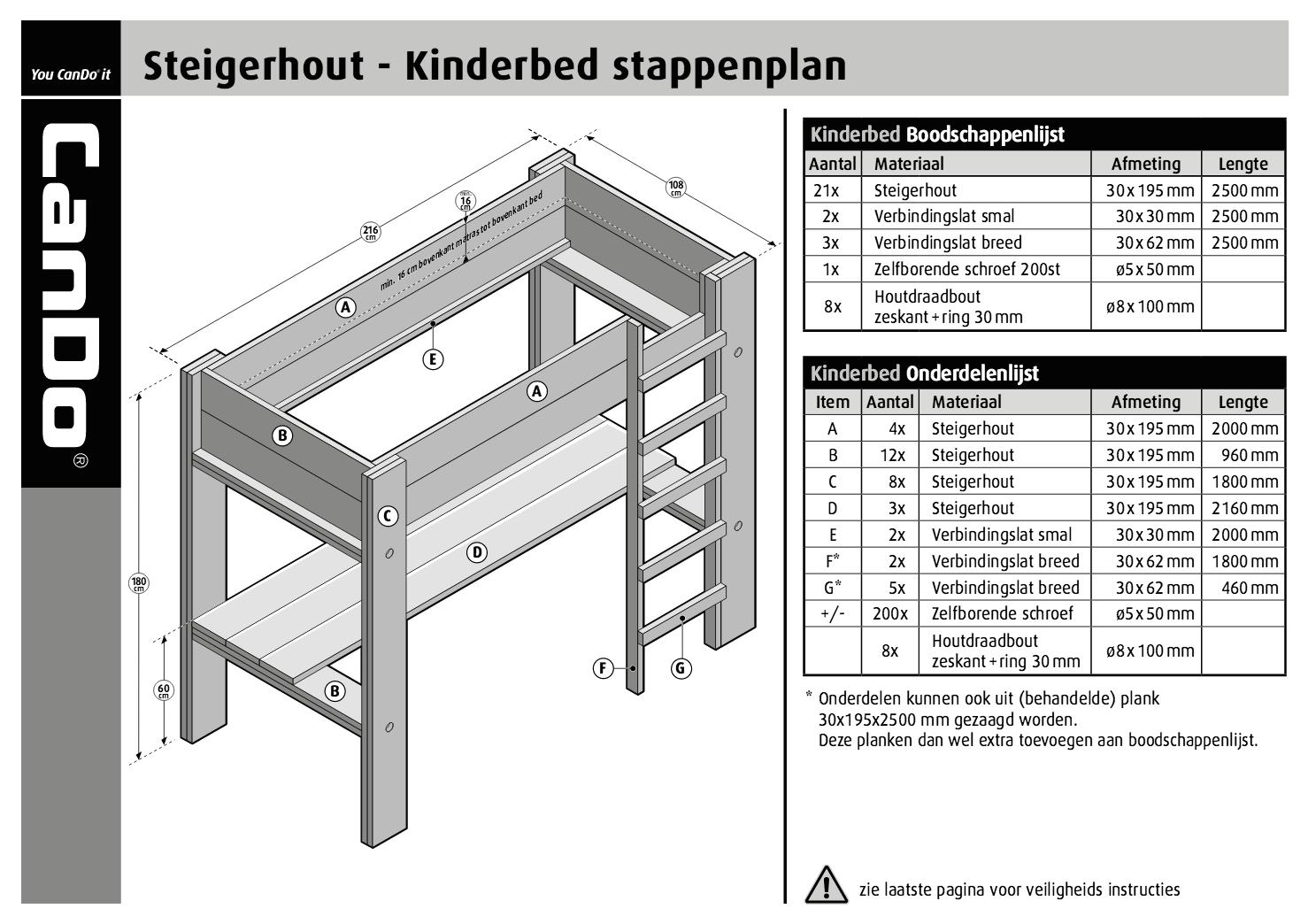 Kinderbureau Maken: Huiswerk maken aan een kinderbureau van vtwonen ...