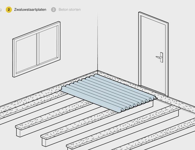 Badkamer    Badkamervloer Storten Zwaluwstaartplaten   Inspirerende foto u0026#39;s en idee u00ebn van het